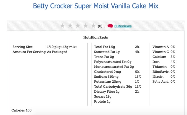 Stats via bettycrocker.com